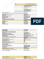 Checklist Npsi