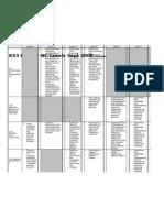 History NC Descriptors Grid 2011
