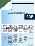 Nueva Medicina Germanica Tabla 20 Posibilidades Sintomas Pfister