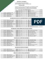 Busitema University Government Sponsorship list 2016/2017