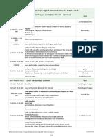 Itinerary - April 28th.pdf