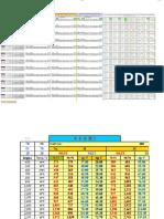 Breviar calcul termic