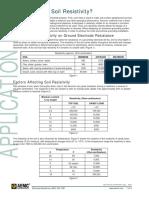 AEMC Soil Resistivity