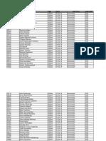 Uganda National Roads Authority shortlist (4th Batch Final)
