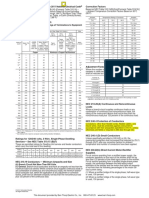 . Digest 176 NEC Tables