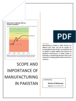 SCOPE AND IMPORTANCE OF MANUFACTURING IN PAKISTAN