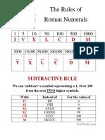 Chart Rules Roman Numerals