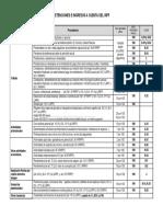 Tablas Retenciones Fiscales y Pagos a Cuenta IRPF-Is 2016