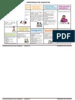 cuadro_de_competencias_2011.pdf
