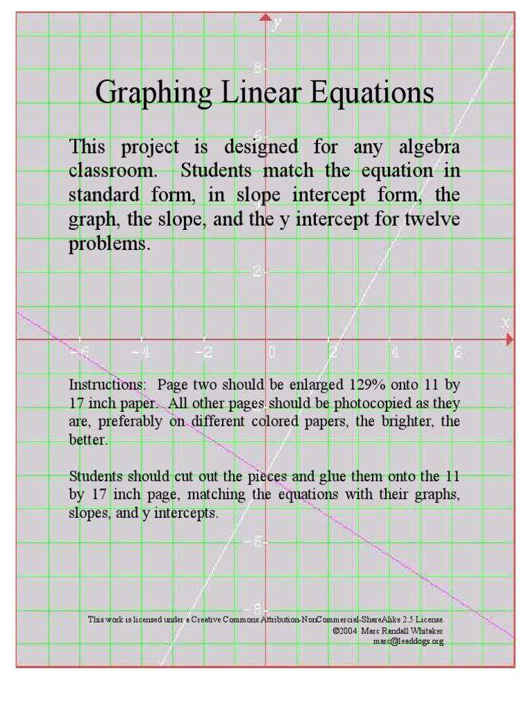 Funky Graphing Linear Equations And Inequalities Worksheet Gift ...