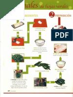 Tamales de Hojas Verdes