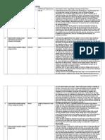 hdf 412 - leadership inventory
