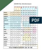 Lippincott Index