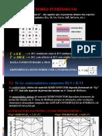 Semicondutores Intrínsecos