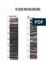 Examples of Good and Bad Welding