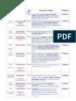 PR Website in Order With Hyperlinks