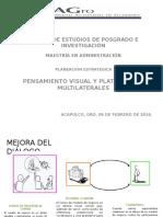 Pensamiento Visual y Plataformas Multilaterales