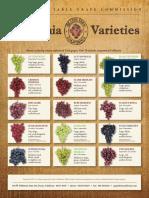 Variety Chart Training Guide English
