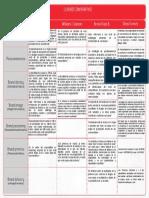 Conceptos y Definiciones de Admins de Marcas2