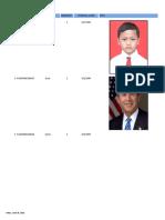 Data Mahasiswa