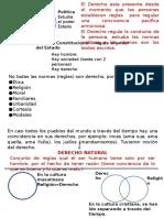 Resumen-Constitucion.pptx