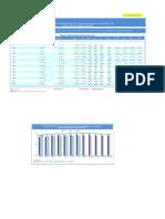 Datos Estadísticos Construccion Min Vivienda