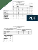 DIAGNOSTICO MATEMATICA 4° BASICO 2014