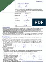 Acyl Derivatives
