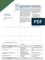 standard 6 annotation and artefact