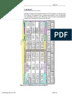 [PD] Documentos - Etom El Marco de Procesos de Negocios