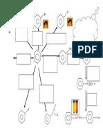 Memory Map Aromatics Template