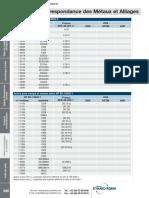 07_590_Conversions_Tableau_de_correspondance_des_Metaux_et_Alliages.pdf