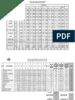 ANALISIS_PT3 2015 (SUP PT3) (2)