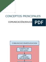 CONCEPTOS_PRINCIPALES