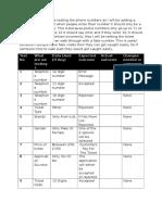 Test Plan (P5)