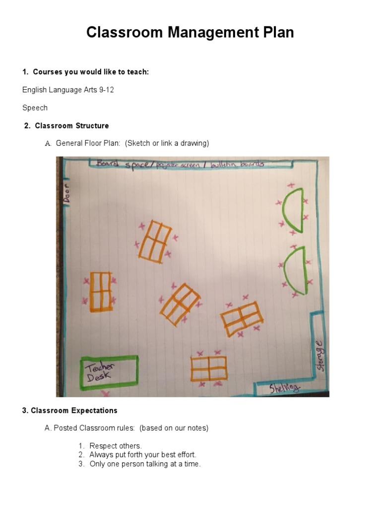 Classroommanagement Plan Classroom Management Classroom