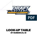 NHL Lottery 2016 Look Up Table Numerical