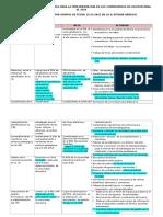Compromisos 1-2-3-4-5-6 Para El Pat Propuestas (1)