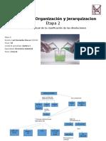 Actividad de Organización y Jerarquizacion Etapa 2 Quimica 2