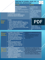 ACTIVIDAD 2 SESION 2.pptx