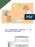 Diagramas de Competencias