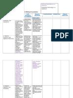 technology integration and presentations matrix-