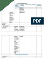 tech integration matrix 1