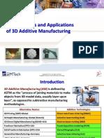 3D+Additive+Manufacturing-PECOI-11+Apr+2013-Printing