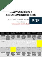 Consejos de Las 7 Iglesias