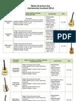 Tabela_OELA