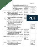 Jadual Pelaksanaan Saringan Minda Sihat 2015 (Lampiran 3)