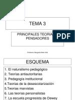Principales Teorías Pedagógicas