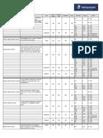 Technical_Data_Indusparquet_Hardwood_Flooring.pdf
