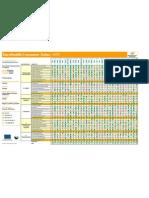 Index Matrix EHCI 2009 091001 Final A3 Sheet